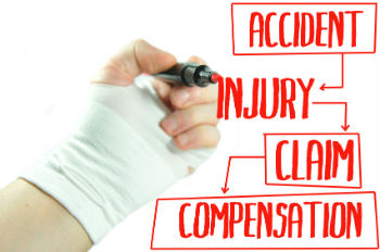 workers compensation lawyer san francisco